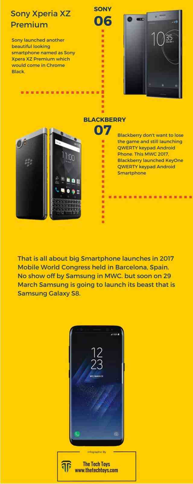 MWC 2017 phones upcoming phones 2017 the tech toys dot com