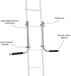 rv ladder mount rack dimensions rv ladder mount rack highlights [ 2639 x 2401 Pixel ]