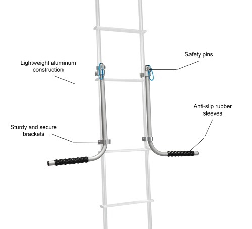 small resolution of rv ladder mount rack dimensions rv ladder mount rack highlights