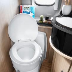 Thetford C250 Toilet Wiring Diagram Kicker Kisl C220 S Cs Cw Cassette Toilets Products