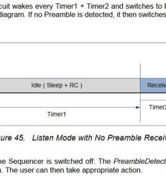 so you must take appropriate action after detection preamble signal also before i think setting the right times for the timers finetuning reception  [ 1440 x 614 Pixel ]