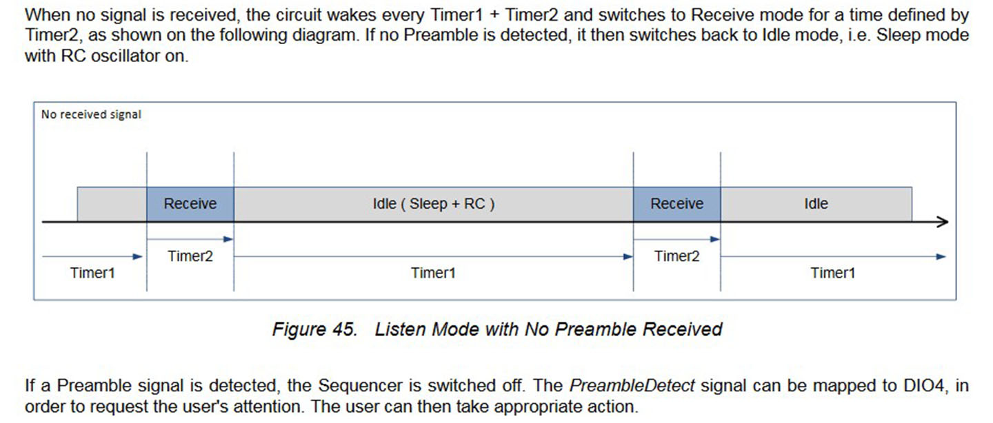hight resolution of so you must take appropriate action after detection preamble signal also before i think setting the right times for the timers finetuning reception