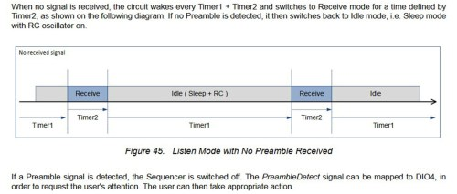 small resolution of so you must take appropriate action after detection preamble signal also before i think setting the right times for the timers finetuning reception