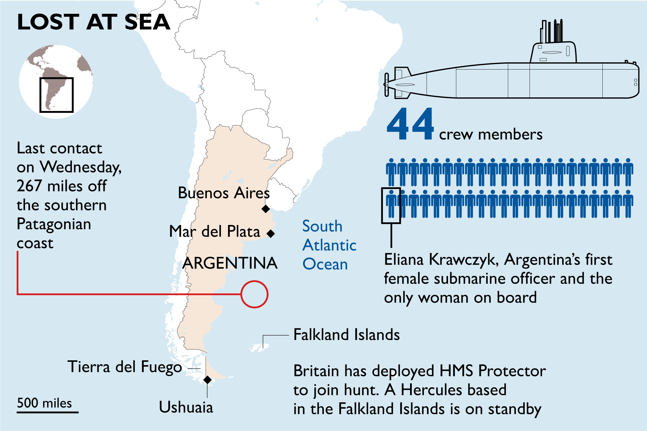 hight resolution of the diesel electric powered submarine the san juan was subjected to repair and engineering work in 2008 which the country s military believed would