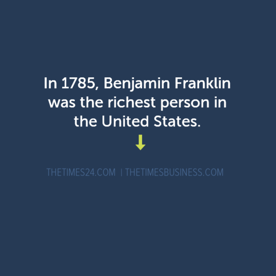 In 1785, Benjamin Franklin was the richest person in the..