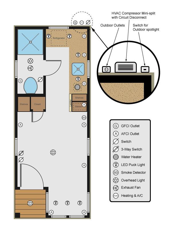 Whole House Audio Wiring Diagram - Roslonek.net