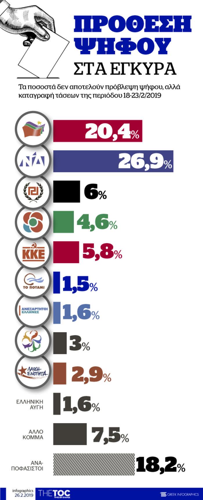 Infographic: Πάνος Κωνσταντόπουλος