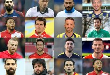 Photo of Best Turkish Football Players 2020 – Vote Now