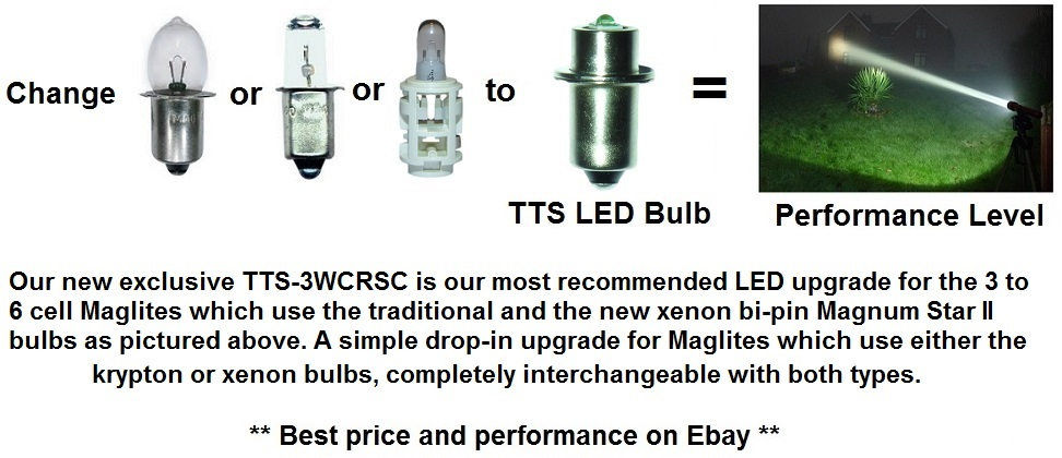 Maglite Light Bulb Replacement