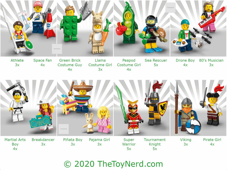 Lego 71027 Minifigures Series 20 Box Distribution (Character Ratio)