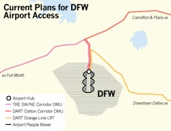 Dallas DFW Transit Access