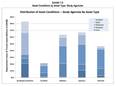 conditions-asset