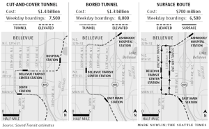 Bellevue Light Rail Options Map