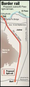 Proposed Juarez Rail Line Map