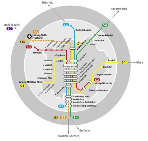 Leipzig S-Bahn