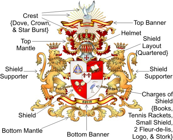 Us Coat Arms Meaning