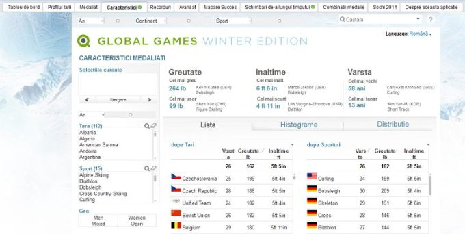 Plaut - QlikView Global Games - Winter Edition