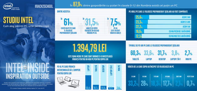 infografic-studiu-intel-low_res