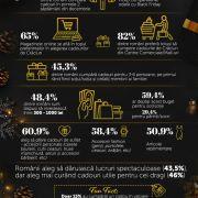 Studiu iLux.ro: 65% dintre români caută cadouri de Crăciun în magazinele online