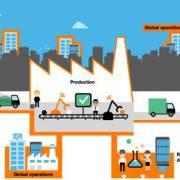 Orange lansează platforma Live Objects