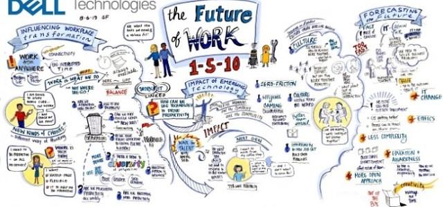 Cum va arăta munca peste 1, 5 și 10 ani? Trendurile anticipate de specialiștii Dell Tehnologies