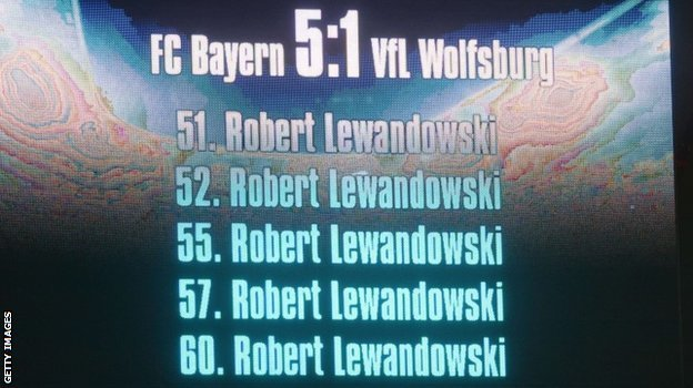 Lewnadowski-Magic
