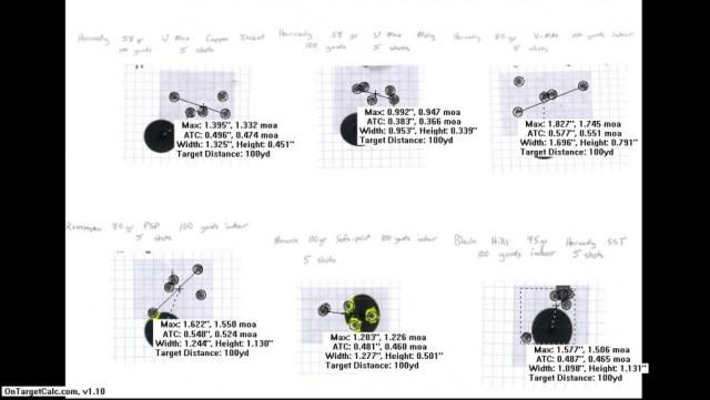 OG Targets Processed