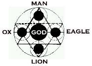 Lucifer/Satan/Red Dragon is a Flying Serpent Cherub