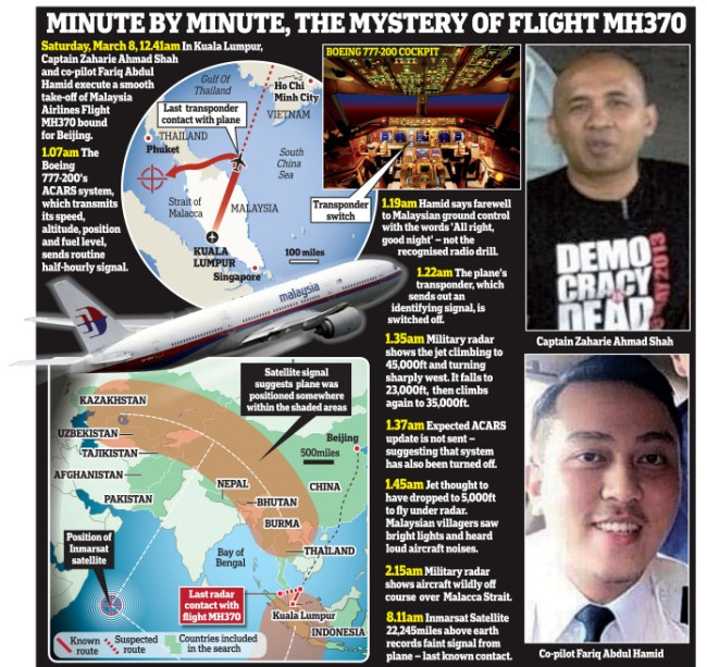 18M-Missing plane search MAP LEAVE ME ALONE-3