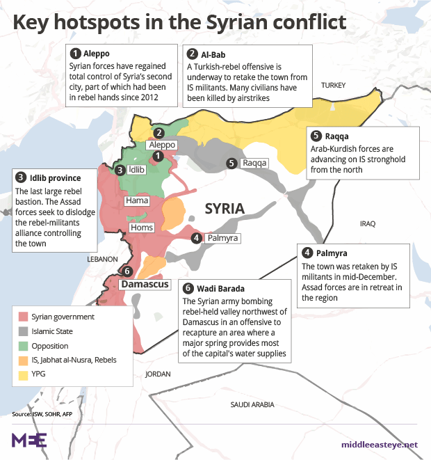 Syria zones of control. Click to enlarge