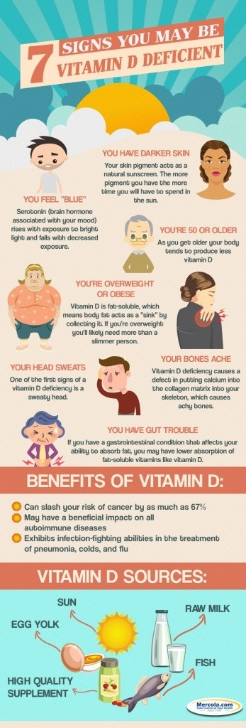 7-signs-you-may-be-vitamin-d-deficient-347x1024
