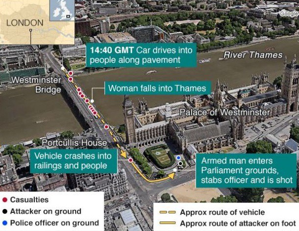 London-attack-diagram