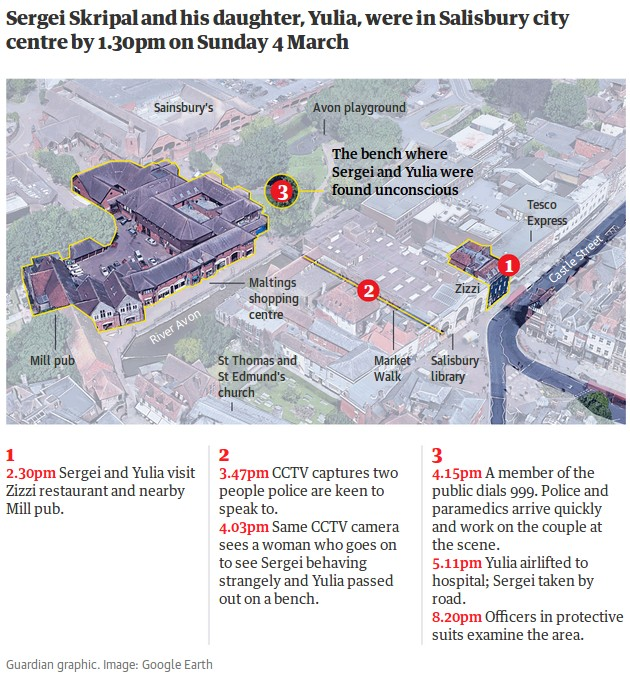 Skripal map of Zizzi and park bench timetable