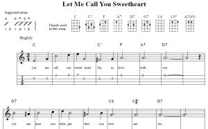 Reading Chord Charts and TABs – FAQ – The Ukulele Dude