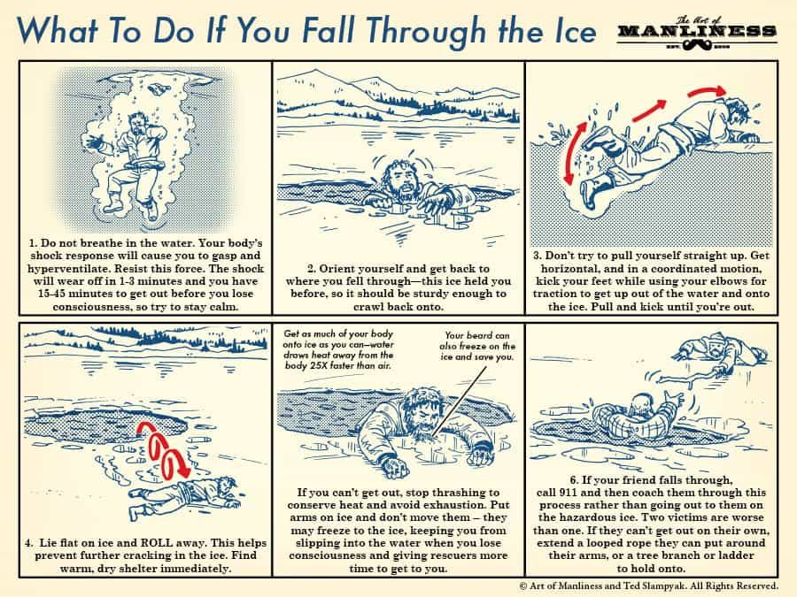 How to Survive Falling Through Ice
