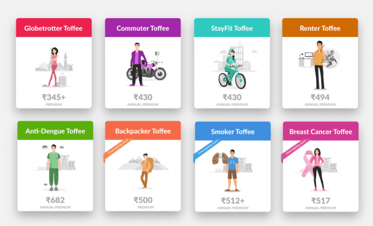 Toffee Insurance raises $1.5 Million in Seed Funding