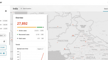 Microsoft has announced new features on the Bing COVID-19 Tracker to help citizens of India stay up to date with the latest on the pandemic.