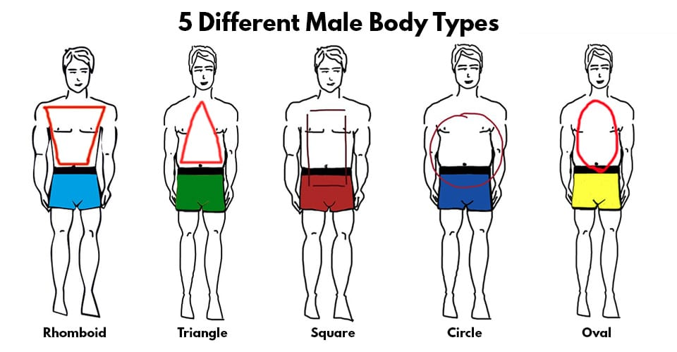 Men different types on of body bodycon dress hand with
