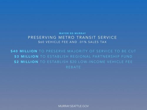 Murray Metro Plan