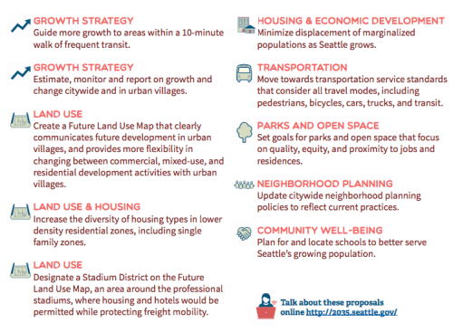 10 Key Proposals. (City of Seattle)