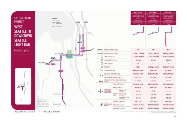 West Seattle to Downtown Seattle alignments. (Sound Transit)