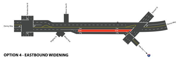 Denny Way with center bus lane and road widening. Click for larger version. (Graphic by Scott Bonjukian)