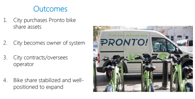 Outcomes if Seattle takes over Pronto. (City of Seattle)