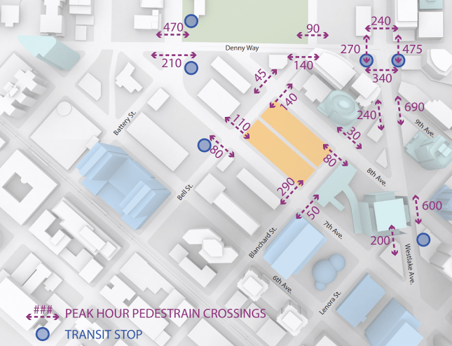 Pedestrian Volumes at Denny Way Intersections