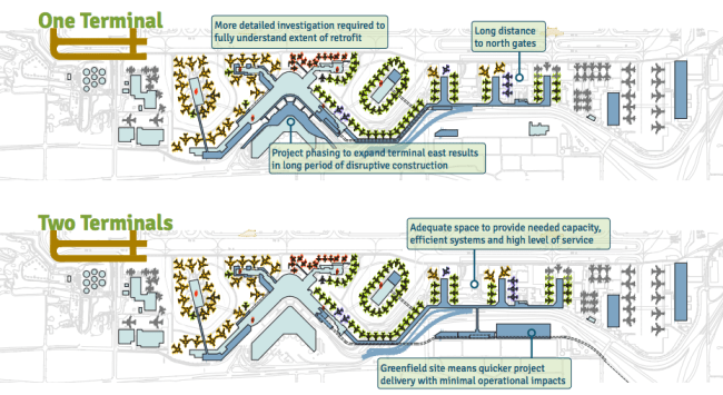 Comparison of one and two terminal concepts. (Port of Seattle)