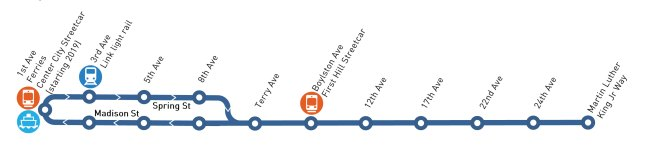 Schematic of the bus line. (City of Seattle)