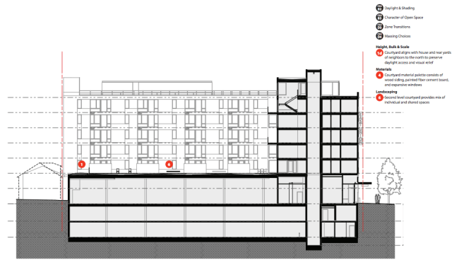 Elevation drawing of 2220 E Union St. (City of Seattle / Weinstein)