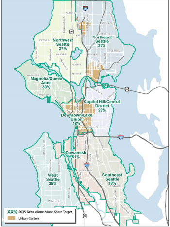Sector map replacing the SOV Mode Share 2015 Performance And 2035 Targets By City Sector map. (City of Seattle)