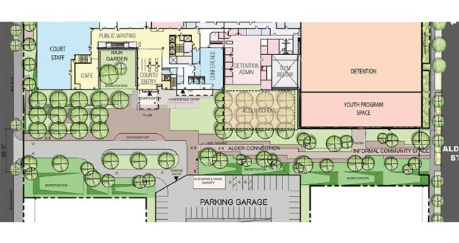 Here is the design for the new youth jail. (King County)