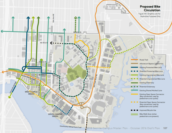 Proposed bicycle network throughout the campus. (University of Washington)